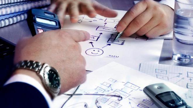 реализация бизнес-плана,